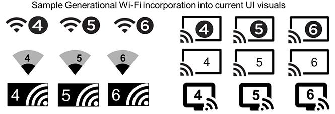 Những ưu điểm của chuẩn kết nối Wi-Fi 6 là gì? - ảnh 1